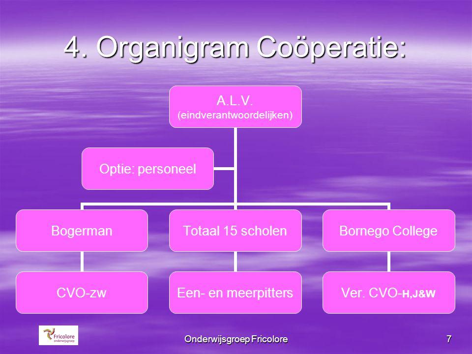 4. Organigram Coöperatie: