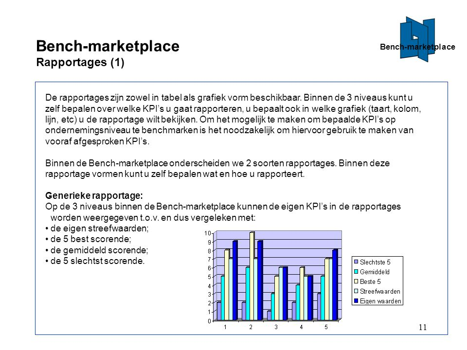 Bench-marketplace Rapportages (1)