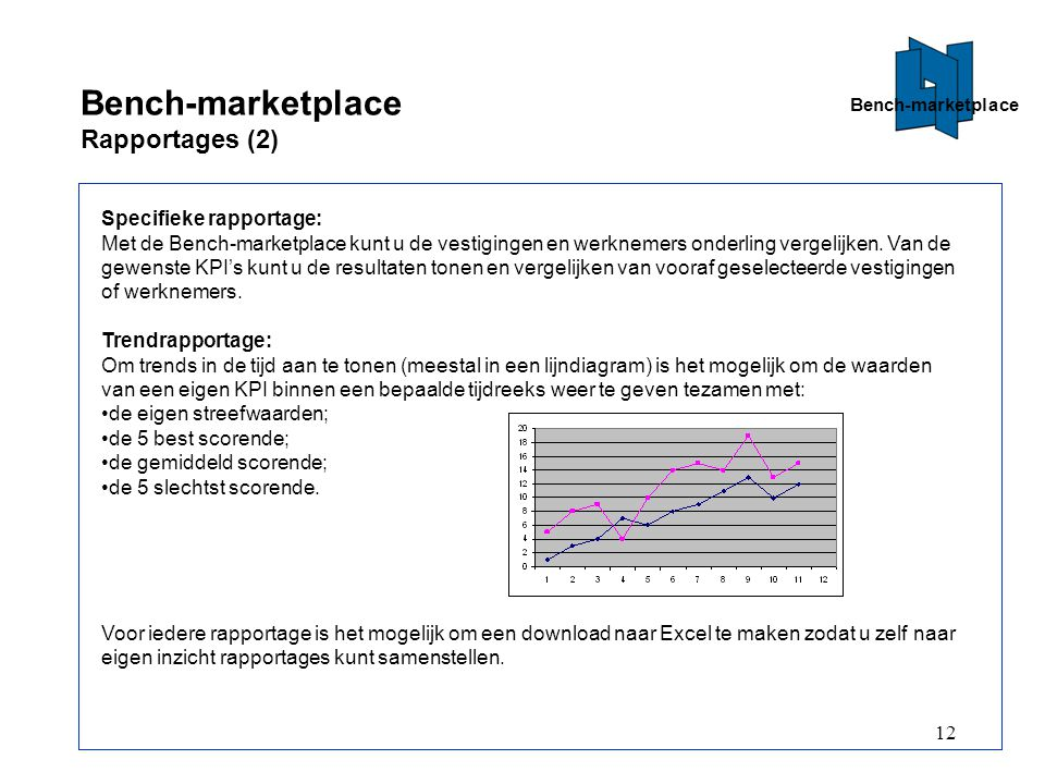 Bench-marketplace Rapportages (2)