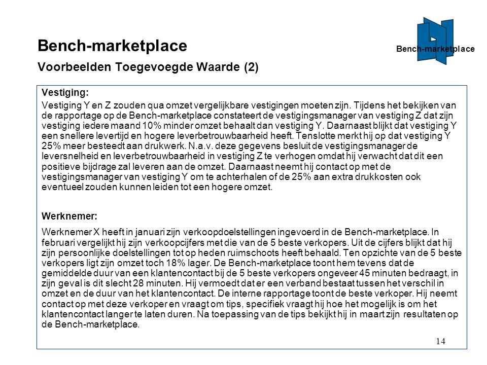 Bench-marketplace Voorbeelden Toegevoegde Waarde (2)