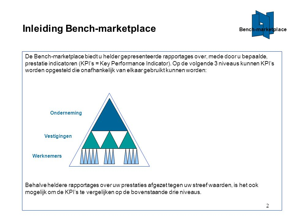 Inleiding Bench-marketplace