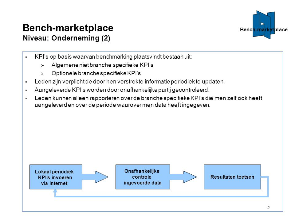 Bench-marketplace Niveau: Onderneming (2)