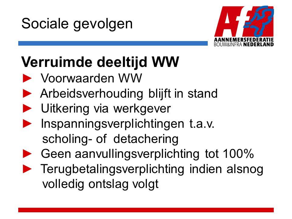 Sociale gevolgen Verruimde deeltijd WW ► Voorwaarden WW