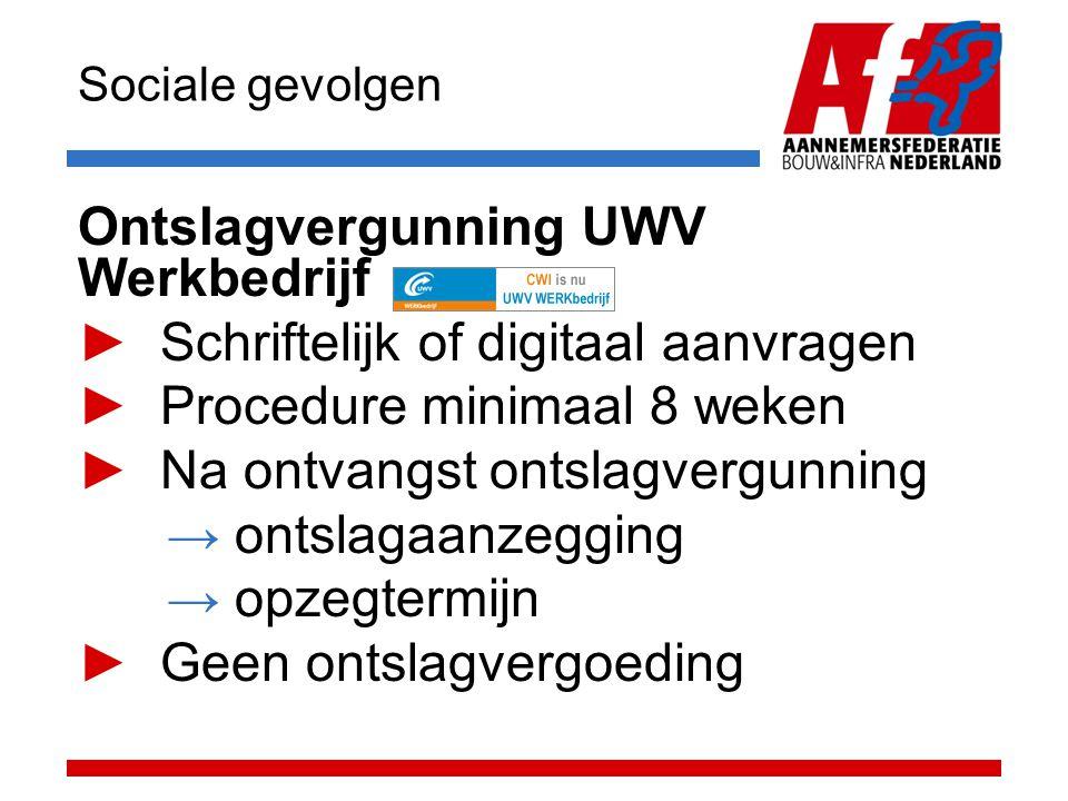 Ontslagvergunning UWV Werkbedrijf ► Schriftelijk of digitaal aanvragen