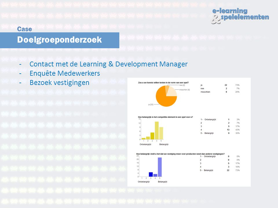 Doelgroeponderzoek Contact met de Learning & Development Manager