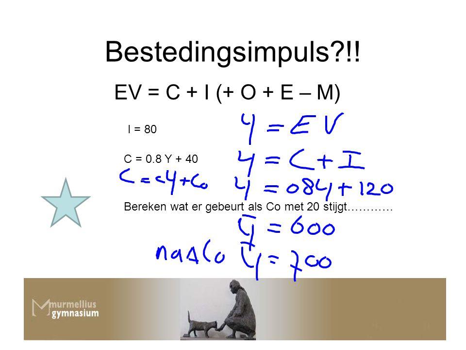 Bestedingsimpuls !! EV = C + I (+ O + E – M) I = 80 C = 0.8 Y + 40