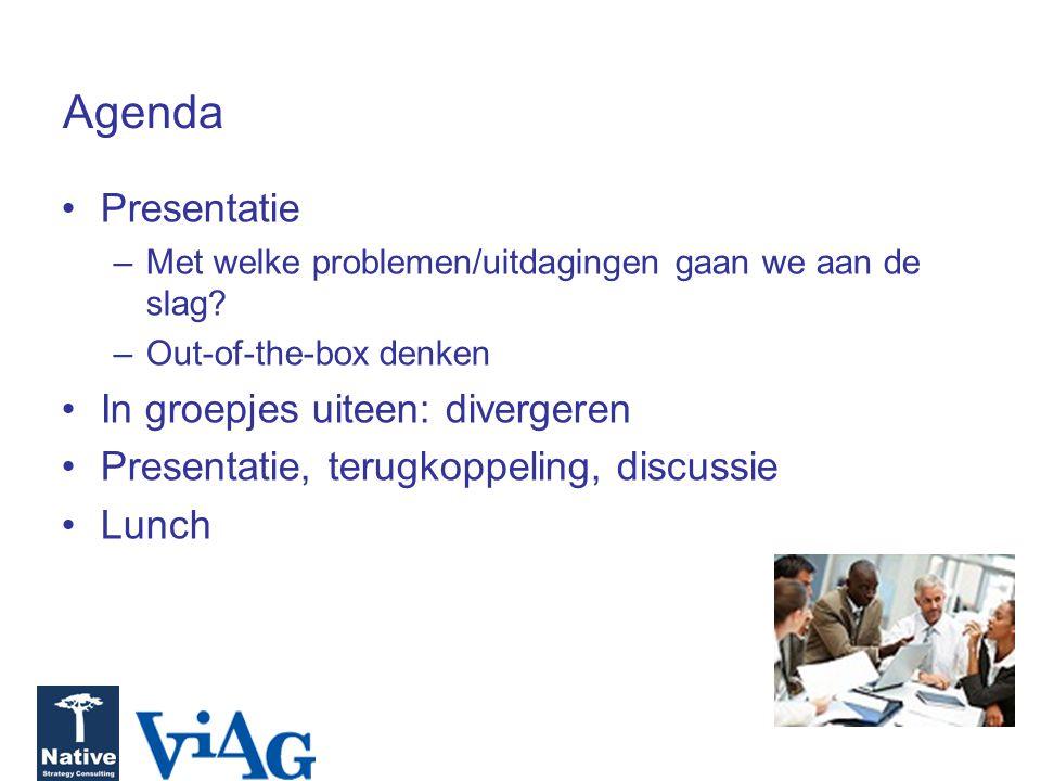 Agenda Presentatie In groepjes uiteen: divergeren