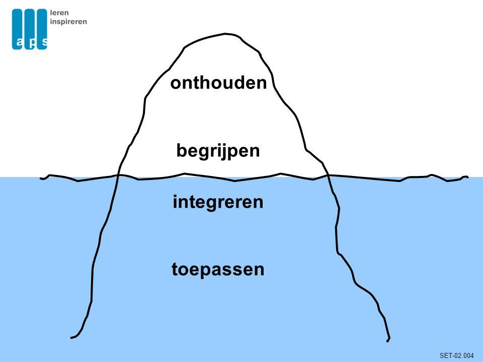 onthouden begrijpen integreren toepassen