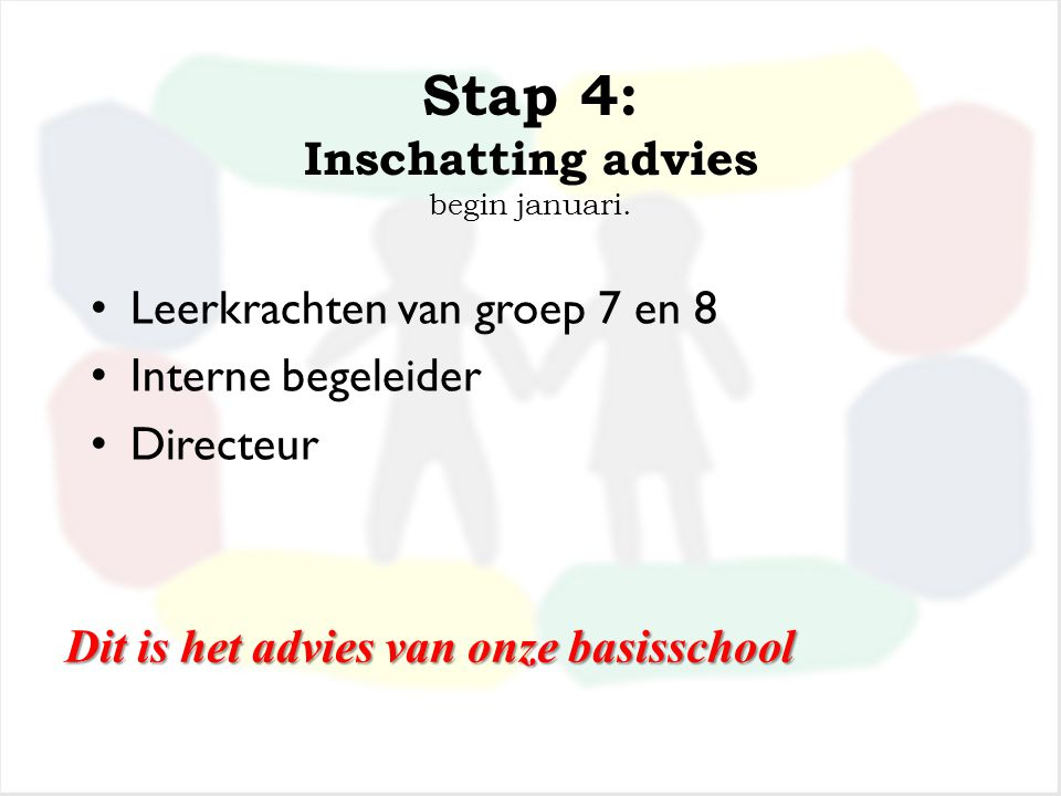 Stap 4: Inschatting advies begin januari.