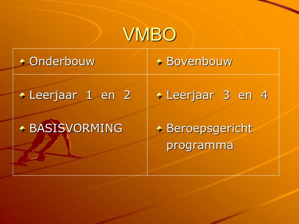 VMBO Onderbouw Leerjaar 1 en 2 BASISVORMING Bovenbouw Leerjaar 3 en 4