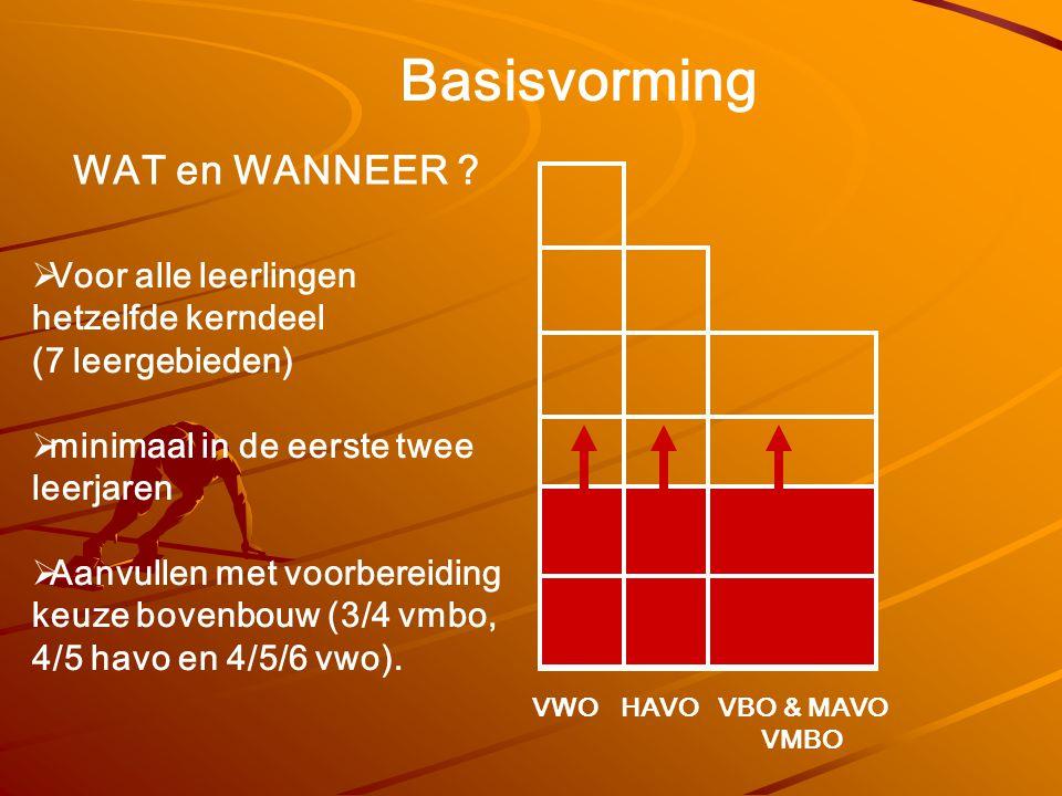 Basisvorming WAT en WANNEER Voor alle leerlingen hetzelfde kerndeel
