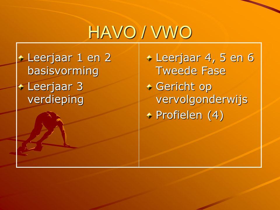 HAVO / VWO Leerjaar 1 en 2 basisvorming Leerjaar 3 verdieping