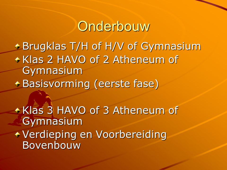 Onderbouw Brugklas T/H of H/V of Gymnasium