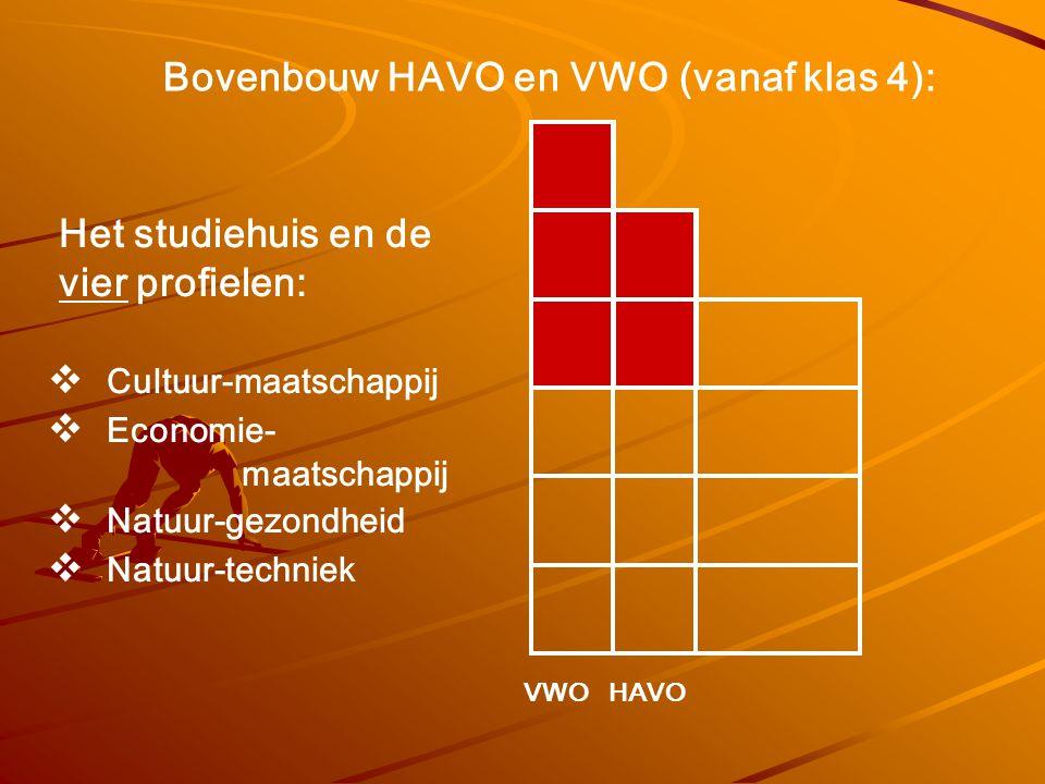 Bovenbouw HAVO en VWO (vanaf klas 4):