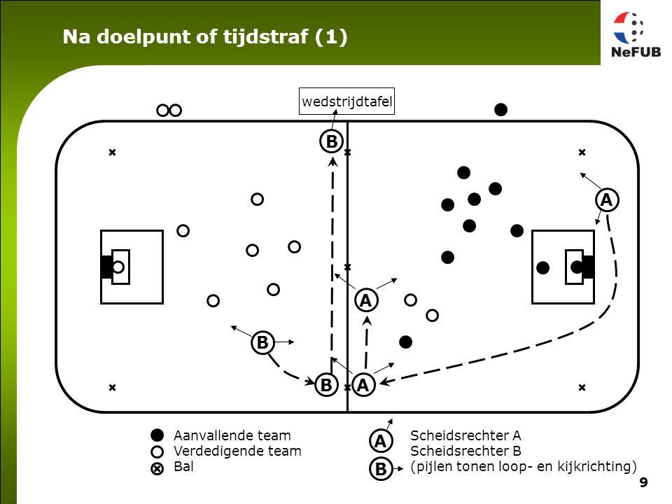 Na doelpunt of tijdstraf (2)