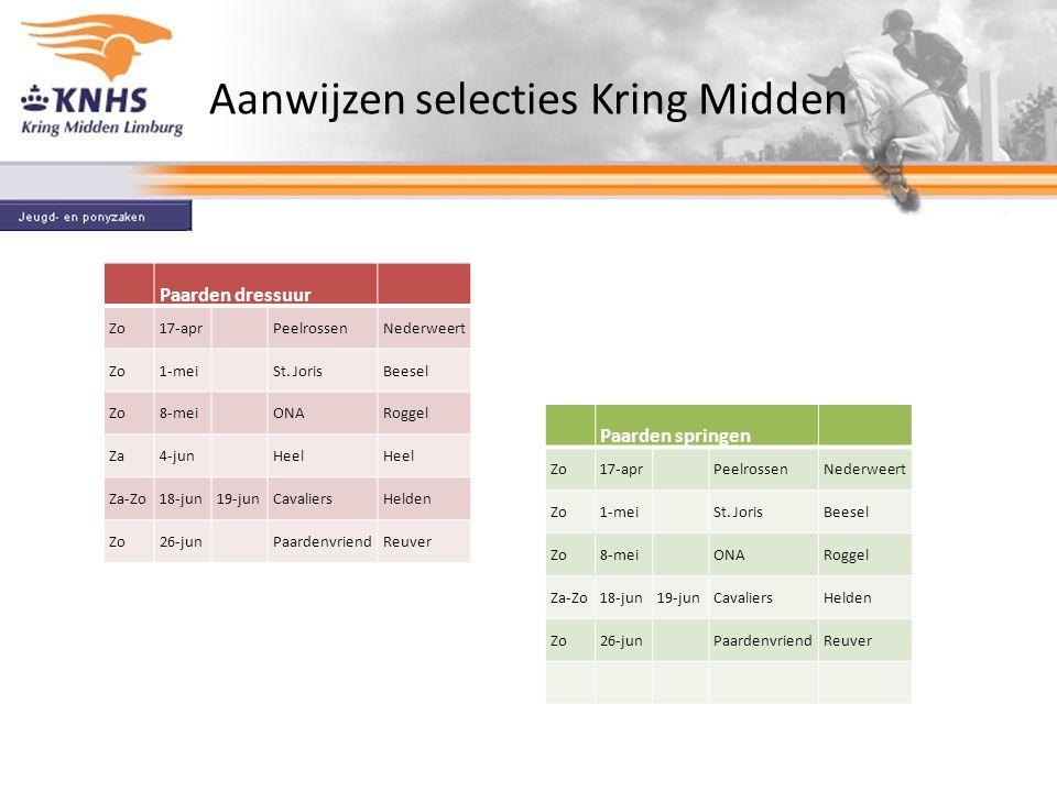 Aanwijzen selecties Kring Midden