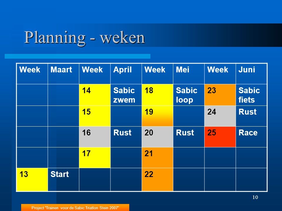 Planning - weken Week Maart April Mei Juni 14 Sabic zwem 18 Sabic loop