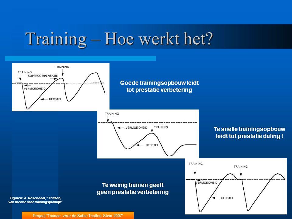 Training – Hoe werkt het