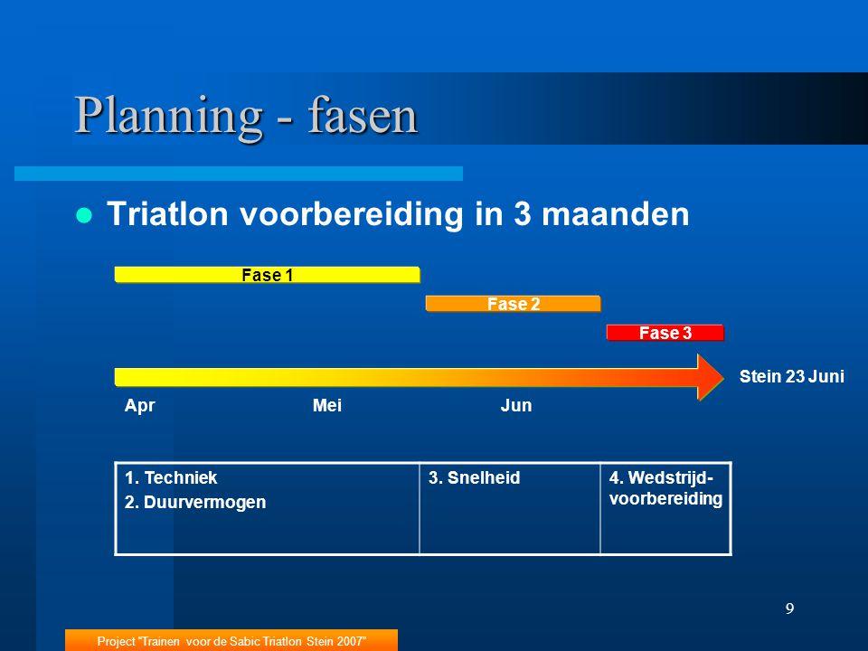 Planning - fasen Triatlon voorbereiding in 3 maanden Apr Mei Jun