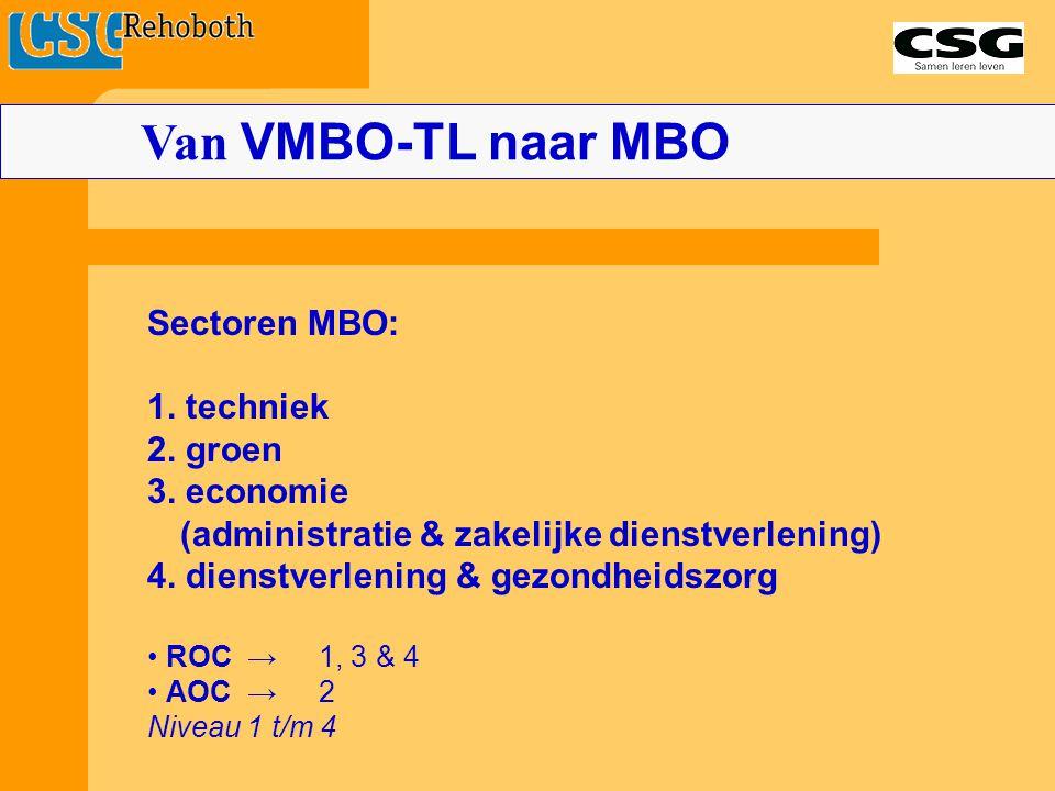 Van VMBO-TL naar MBO 1. techniek 2. groen 3. economie