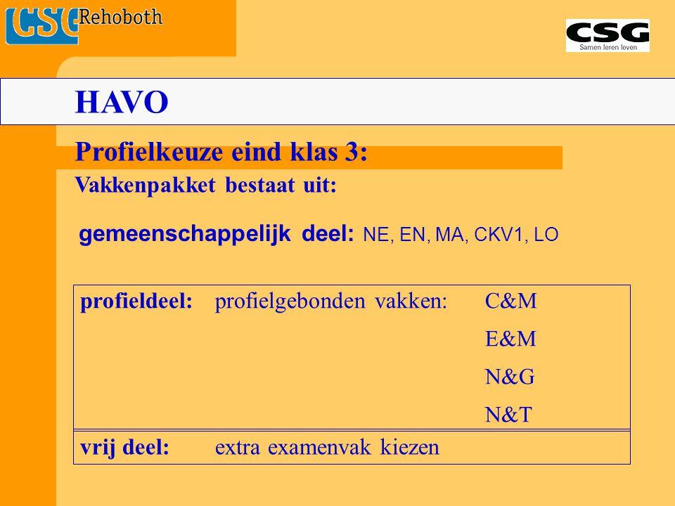 HAVO Profielkeuze eind klas 3: Vakkenpakket bestaat uit:
