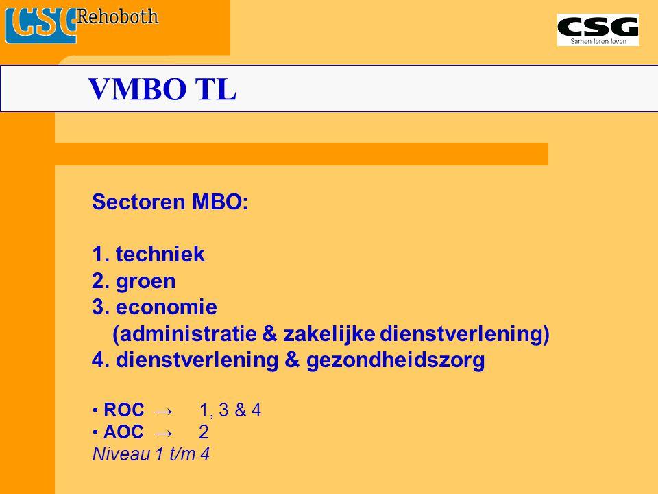 VMBO TL 1. techniek 2. groen 3. economie