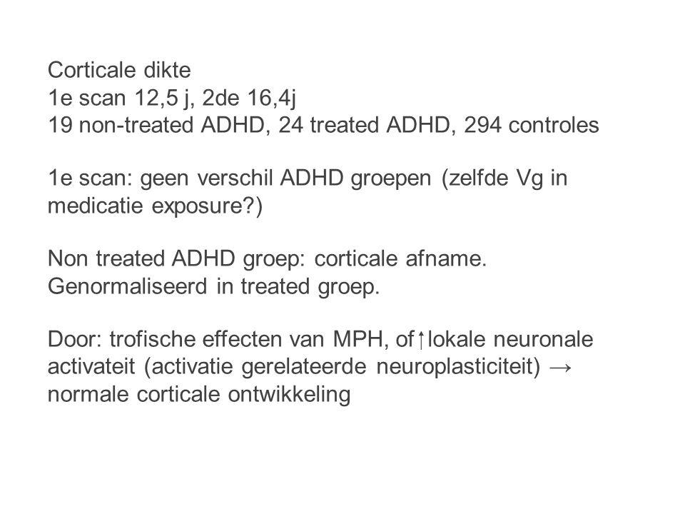 Corticale dikte 1e scan 12,5 j, 2de 16,4j. 19 non-treated ADHD, 24 treated ADHD, 294 controles.