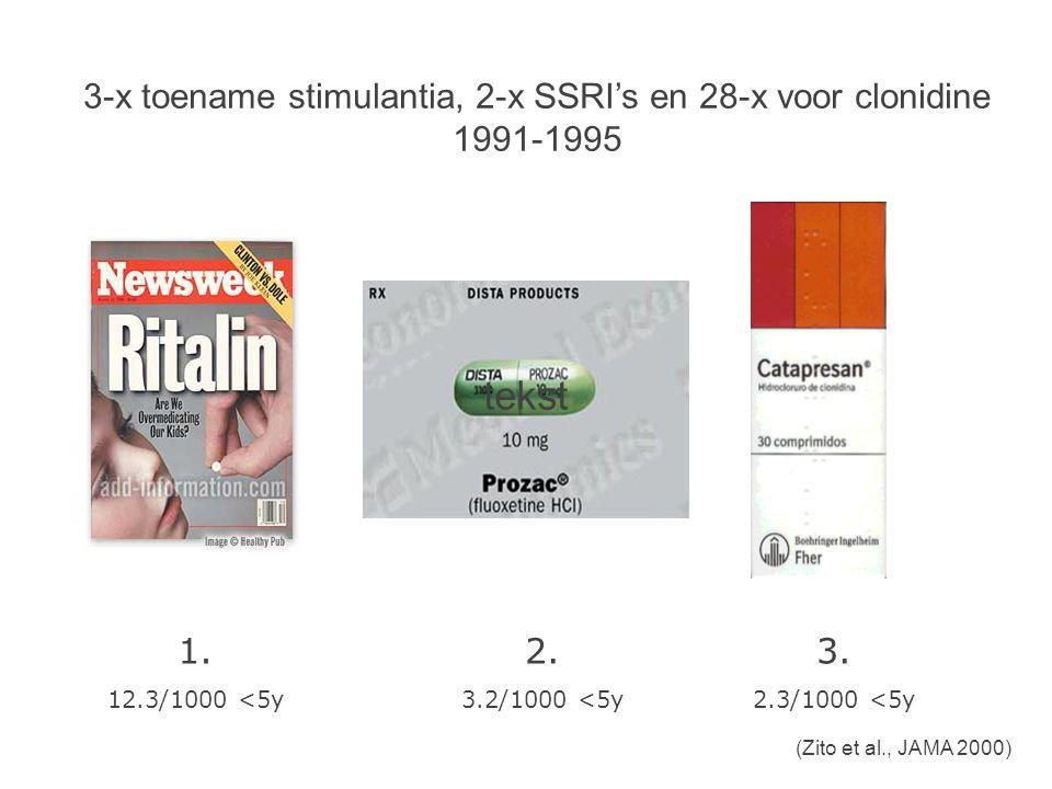 3-x toename stimulantia, 2-x SSRI's en 28-x voor clonidine 1991-1995