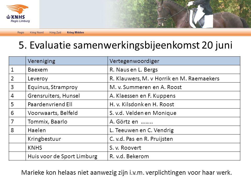5. Evaluatie samenwerkingsbijeenkomst 20 juni