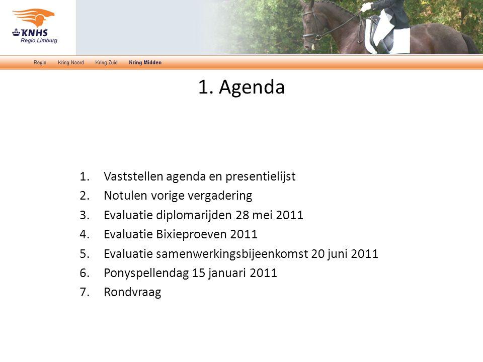 1. Agenda Vaststellen agenda en presentielijst
