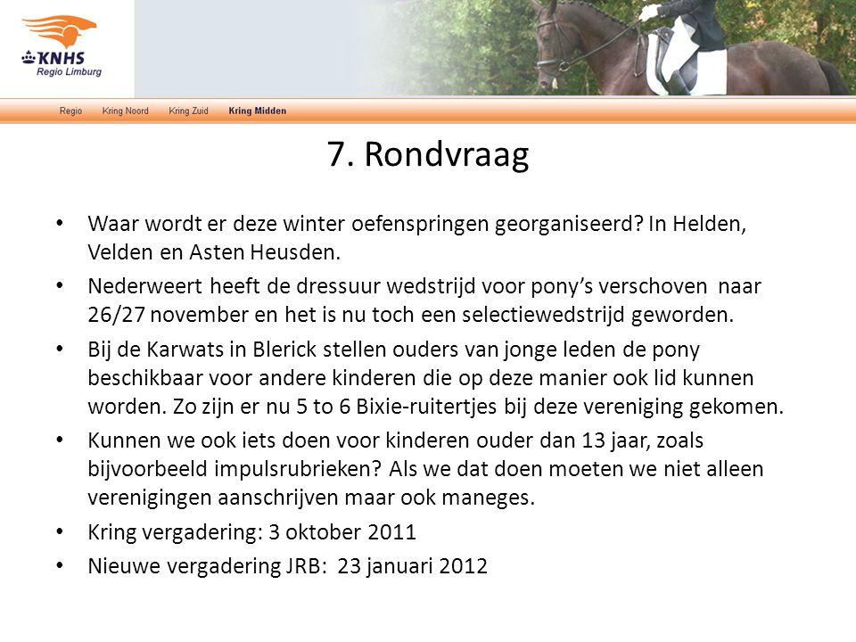 7. Rondvraag Waar wordt er deze winter oefenspringen georganiseerd In Helden, Velden en Asten Heusden.