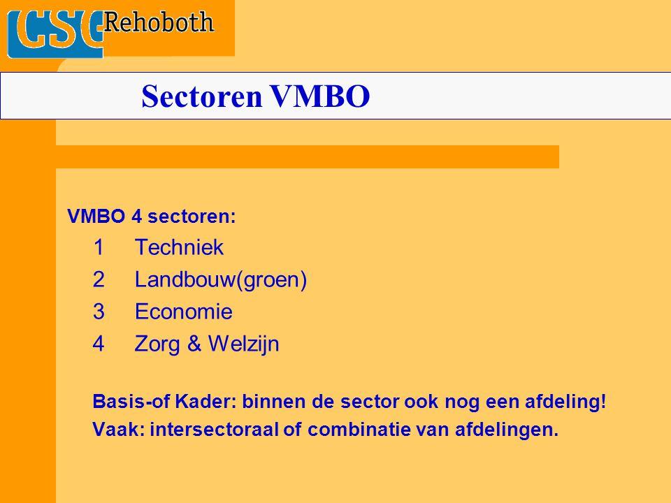 Sectoren VMBO 1 Techniek 2 Landbouw(groen) 3 Economie 4 Zorg & Welzijn