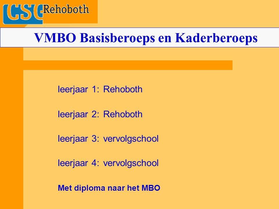 VMBO Basisberoeps en Kaderberoeps