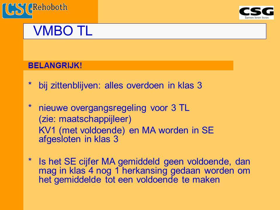 VMBO TL * bij zittenblijven: alles overdoen in klas 3
