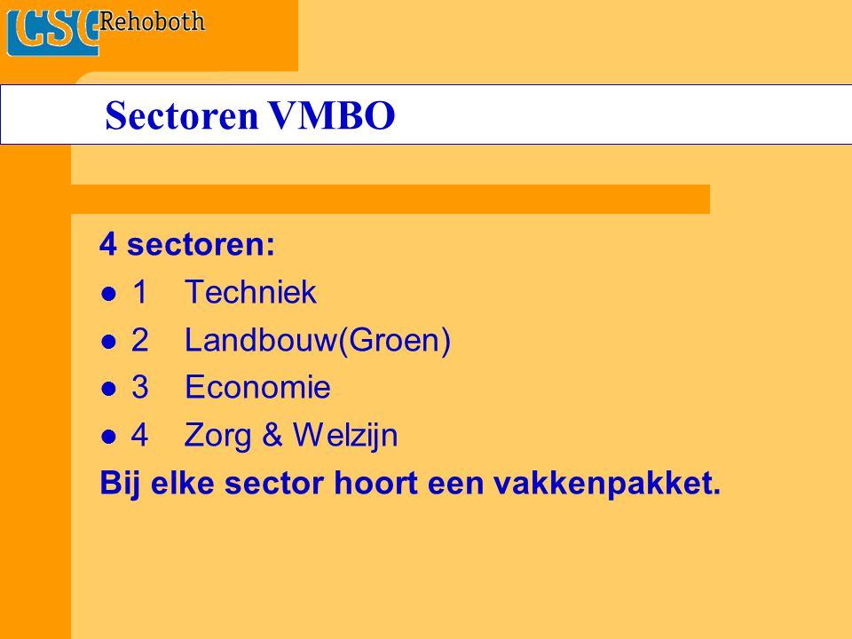 Sectoren VMBO 4 sectoren: 1 Techniek 2 Landbouw(Groen) 3 Economie