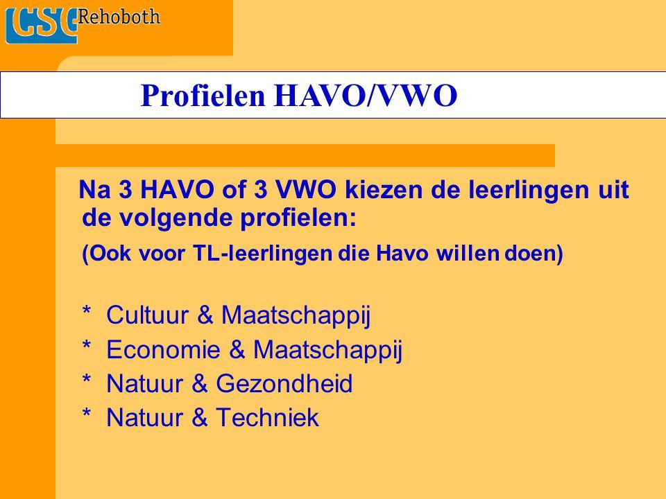 Profielen HAVO/VWO Na 3 HAVO of 3 VWO kiezen de leerlingen uit de volgende profielen: (Ook voor TL-leerlingen die Havo willen doen)