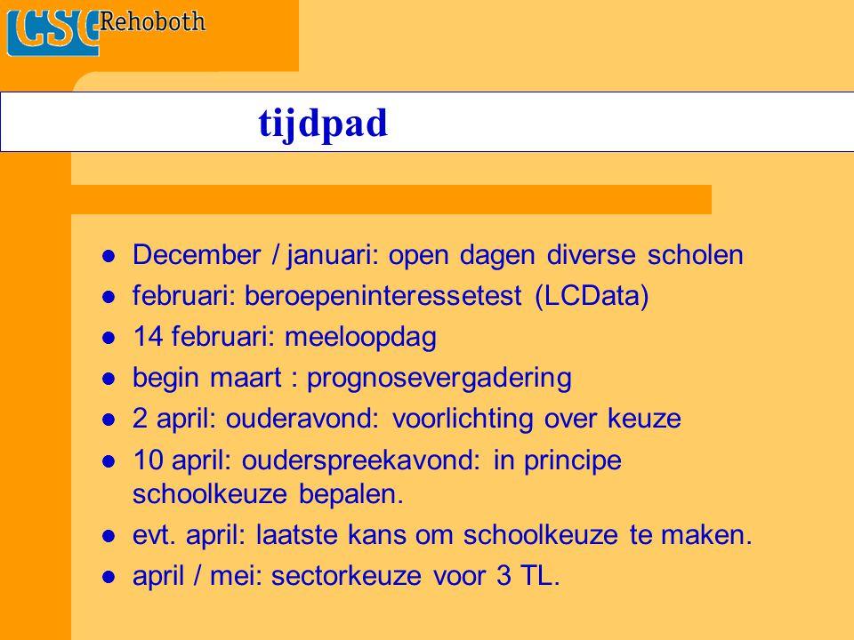 tijdpad December / januari: open dagen diverse scholen
