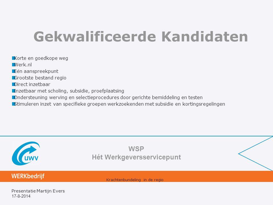 Gekwalificeerde Kandidaten