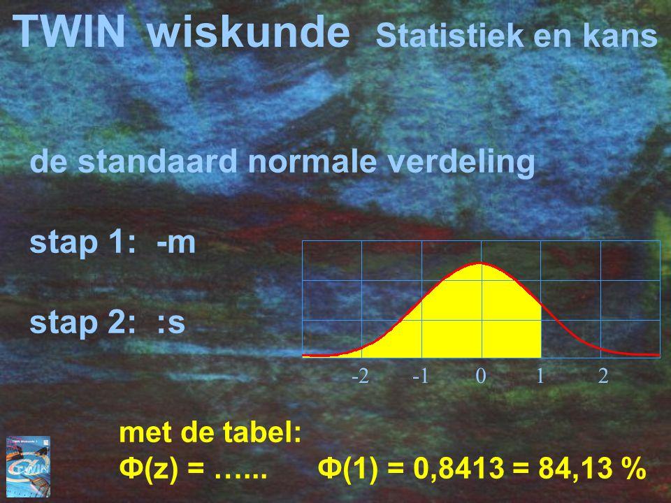 TWIN wiskunde Statistiek en kans