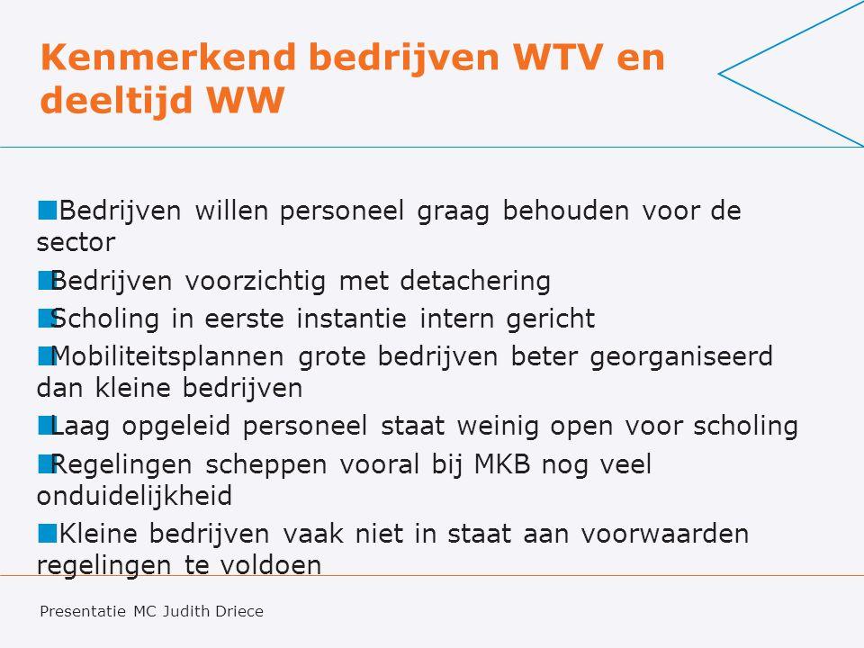 Kenmerkend bedrijven WTV en deeltijd WW
