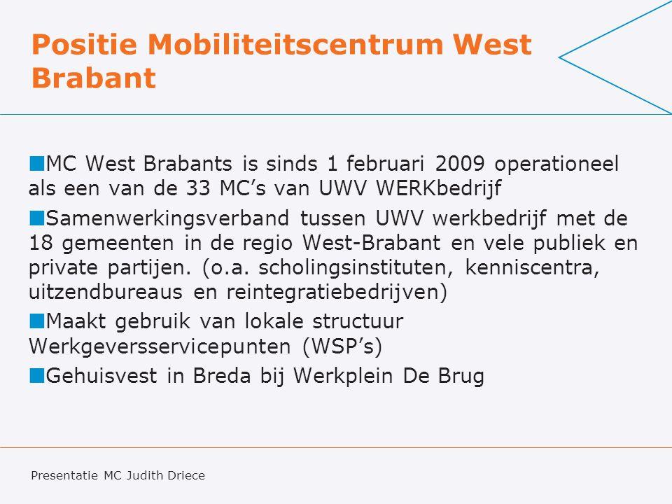 Positie Mobiliteitscentrum West Brabant