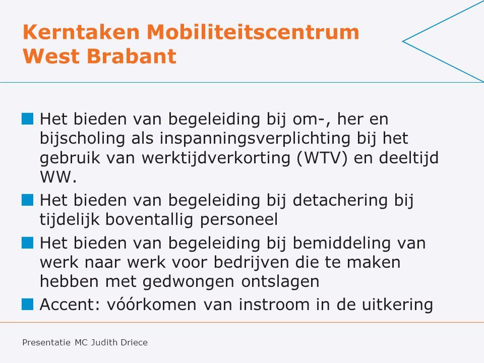 Kerntaken Mobiliteitscentrum West Brabant
