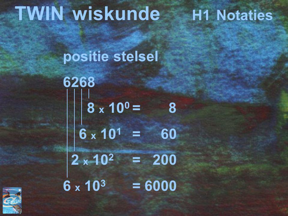TWIN wiskunde H1 Notaties