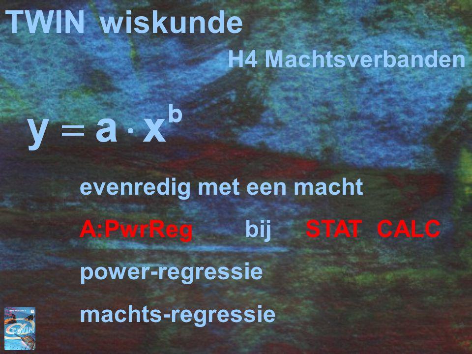 TWIN wiskunde H4 Machtsverbanden evenredig met een macht