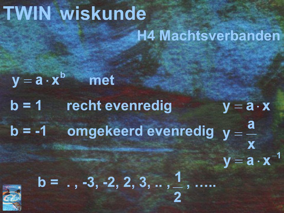 TWIN wiskunde H4 Machtsverbanden met b = 1 recht evenredig