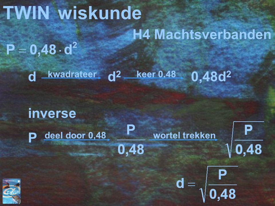 TWIN wiskunde H4 Machtsverbanden d kwadrateer d2 keer 0,48 0,48d2