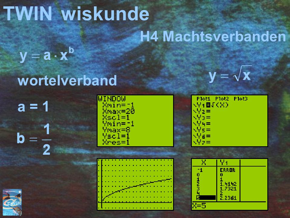TWIN wiskunde H4 Machtsverbanden wortelverband a = 1
