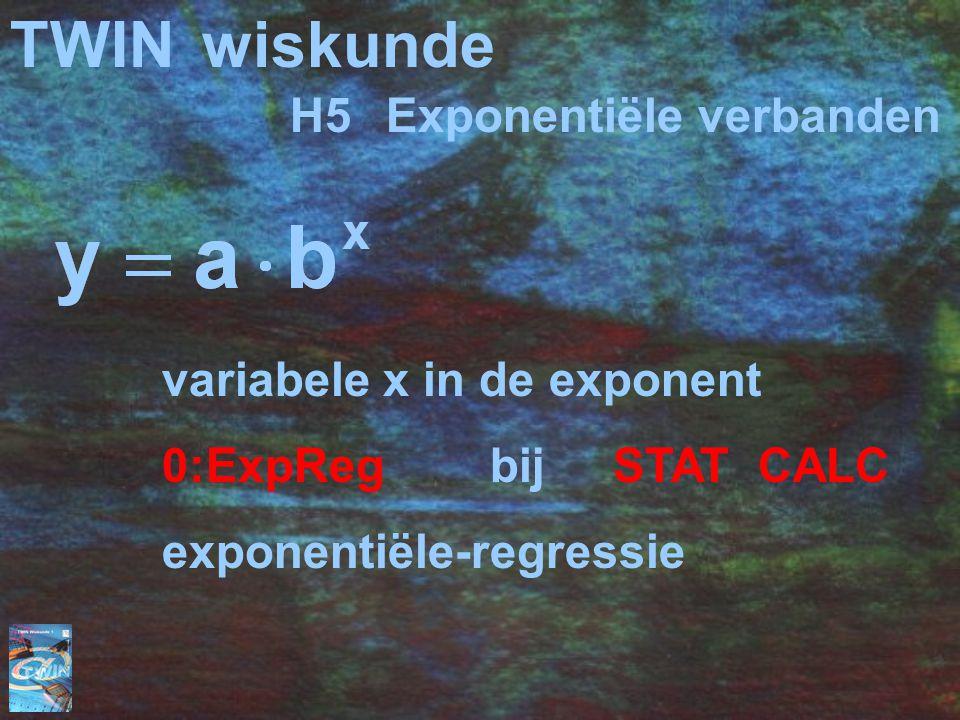 TWIN wiskunde H5 Exponentiële verbanden variabele x in de exponent