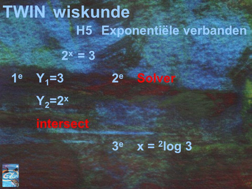 TWIN wiskunde H5 Exponentiële verbanden 2x = 3 1e Y1=3 2e Solver Y2=2x