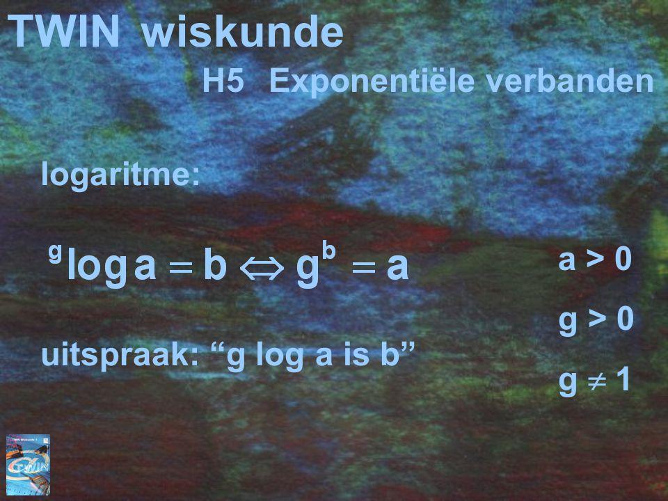TWIN wiskunde H5 Exponentiële verbanden logaritme: